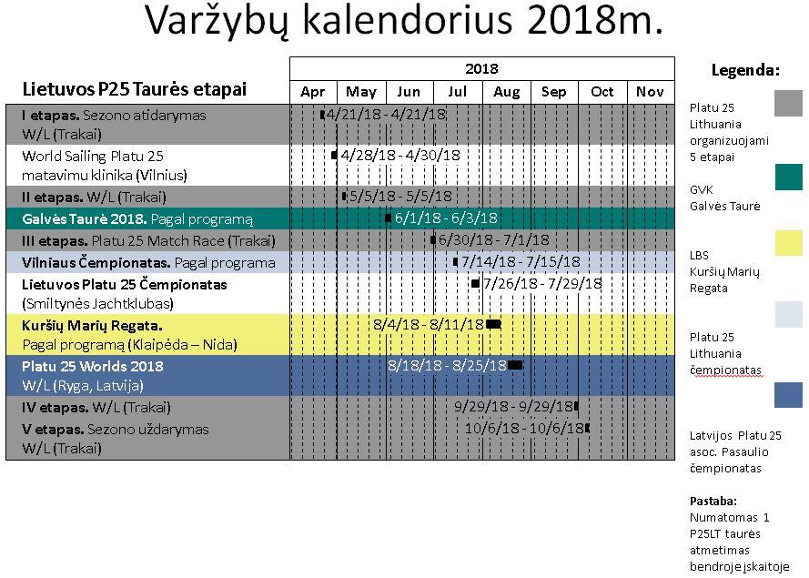Kalendoriu 2018 new